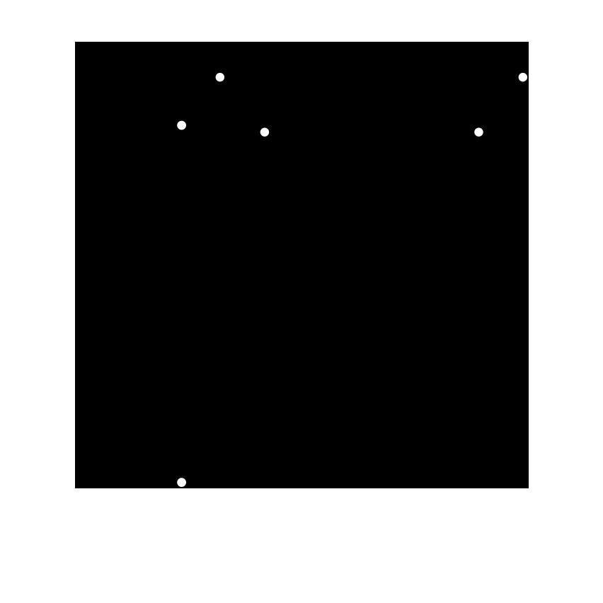 RAR KERN 24 asymetrique